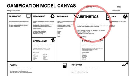 The making of Gamification Model Canvas | Game On! Lab | BuzzGame | Scoop.it