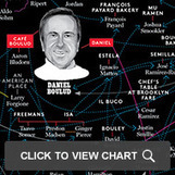 Restaurant Business: Everyone Knows Everyone. | Social Network Analysis #sna | Scoop.it