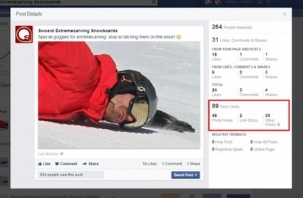 Las 6 métricas de Facebook imprescindibles para los especialistas de Marketing | Social Media e Innovación Tecnológica | Scoop.it