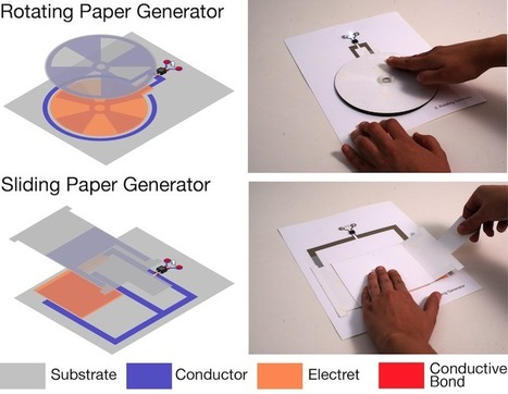 Disney Research » Paper Generators: Harvesting Energy from Touching, Rubbing and Sliding | relevant entertainment | Scoop.it