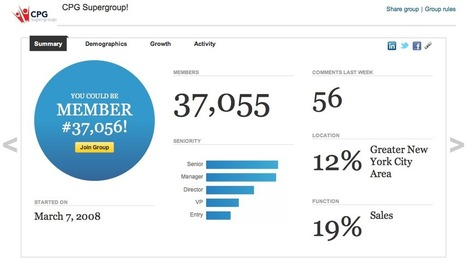 Bringing you insights into LinkedIn Groups with our new statistics dashboard   LinkedIn Marketing Strategy   Scoop.it
