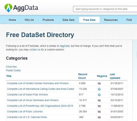 Free DataSet Directory | AggData | Data Visualization - BESegal | Scoop.it