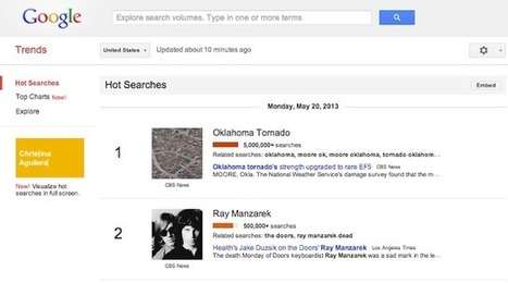 Top Charts in Google Trends—The most searched people, places and things | Stuff :) | Scoop.it