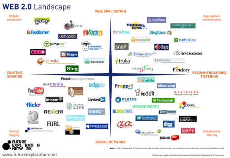 Web 2.0 | DigitalSociety | Scoop.it