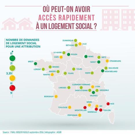 Où obtient-on le plus vite un logement social ? - URBIS Le mag | Brest et Brest métropole : portail de veille de l'ADEUPa | Scoop.it