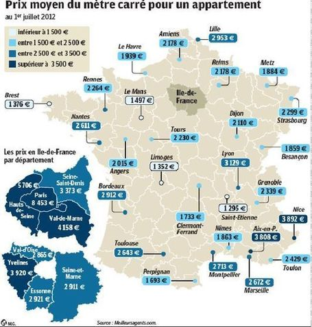 Immobilier : les ventes de logements en chute libre | IMMOBILIER 2013 | Scoop.it