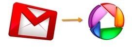 En la nube TIC: Del correo al Picasa | Las TIC y la Educación | Scoop.it