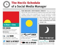 Socialcast Infographic: The Hectic Schedule of A Social Media Manager | Mídias Digitais | Scoop.it