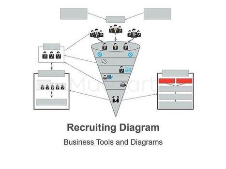 Recruiting Process Diagram for Apple Keynote   Talent   Scoop.it