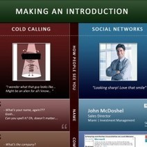 Making an Introduction: Cold Calling vs Social | Visual.ly | Social selling | Scoop.it