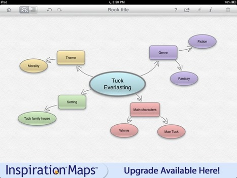 Inspiration Lite for Mind Mapping | Edtech PK-12 | Scoop.it