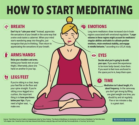 This infographic shows the surprisingly simple basics of mindfulness meditation | Breathwork | Scoop.it