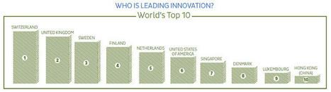 Le classement mondial de l'innovation - WE-Open Innovation | innovation | Scoop.it