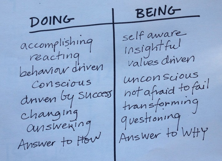 Leadership: Doing versus Being - A critical distinction!   Coaching Leaders   Scoop.it