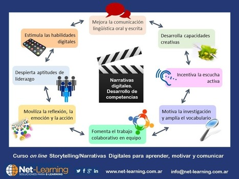 Narrativas digitales como estrategia para el desarrollo de competencias | Aprendiendo a Distancia | Scoop.it