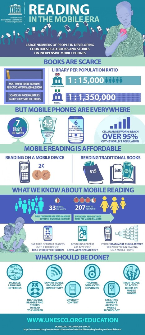 Reading in The Mobile Era | Visual.ly | Technological Sparks | Scoop.it