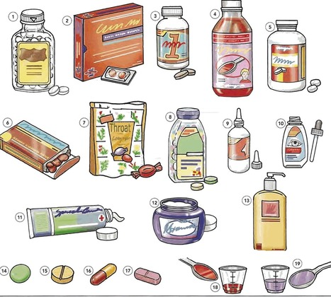 Types of medicine video - English lesson - Learning English with videos and pictures | Learning Basic English, to Advanced Over 700 On-Line Lessons and Exercises Free | Scoop.it