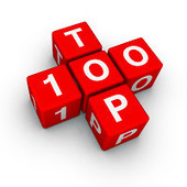 Top 100 Sites & Apps of 2012 | The Best Of Web 2.0 | Scoop.it