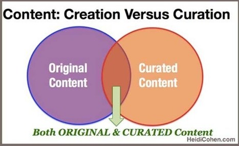 How to Do Curated Content RIGHT: A Step-by-Step Guide | AtDotCom Social media | Scoop.it