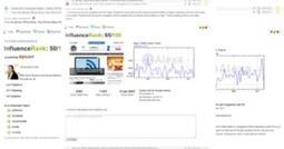 Top 15 Social Media Analytics Software - Hausman Marketing Letter | social media | Scoop.it