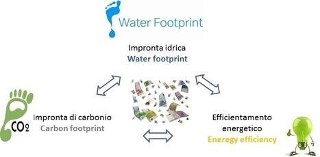 Risparmio acqua: dalle tecnologie la risposta alla sfida della sostenibilita' | Green marketing e Management Sostenibile | Scoop.it