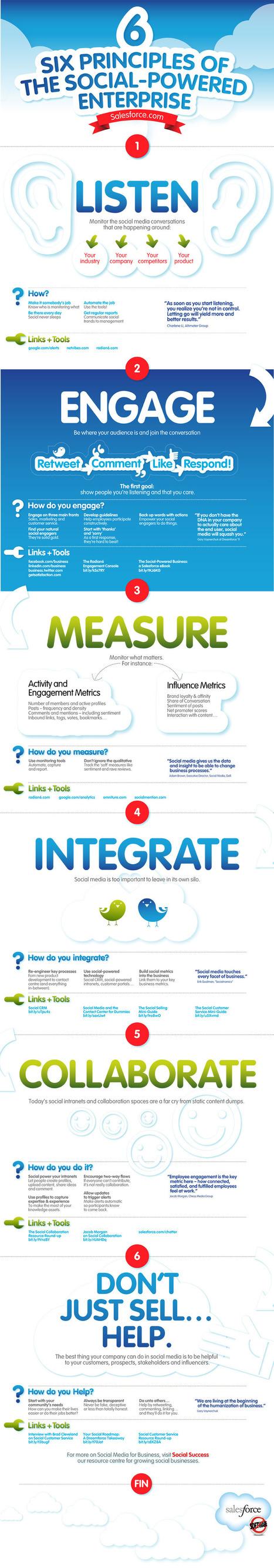 Six Principles of the Social-Powered Enterprise [Infographic] | ten Hagen on Apple | Scoop.it