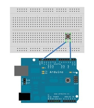 We interrupt this program to bring you an Arduino interrupt tutorial | Arduino, Netduino, Rasperry Pi! | Scoop.it