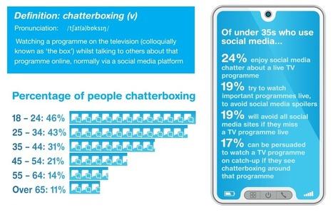Social TV gaining traction in the UK   Social Media Today   Internet of things & digital trends   Scoop.it