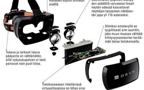 Virtuaalitodellisuuteen pääsee jo – näin pahoinvointi minimoidaan | Augmented Reality & VR Tools and News | Scoop.it