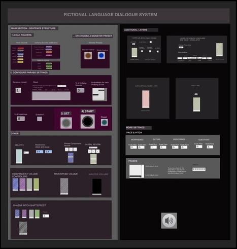 Using Max/MSP To Build a Fictional Language Dialogue System | Aural Complex Landscape | Scoop.it