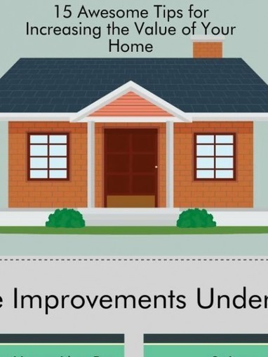 Using These Ten Things See Turning View In Your New Home | Visual.ly | Jeff Adams Real Estate Seminar | Scoop.it