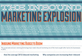 L'inbound Marketing en 5 leçons et 1 Infographie | Fresh from Edge Communication | Scoop.it