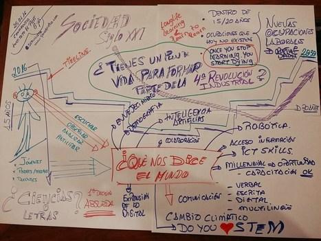 Era de la Innovación. ¿Qué saben los jóvenes? | Paco Prieto | Scoop.it