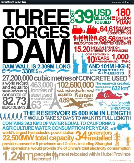 an introduction to the geography and history of the three gorges dam The world's largest hydro project, the three gorges dam in china is currently  under construction the project  introduction the three  geographic 1997  september) the plan of the  the budget for the preservation of historical relics  and.