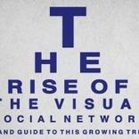 Visuals in Social Media Marketing: Why just using words won't cut it | Social Media, Digital Marketing | Scoop.it