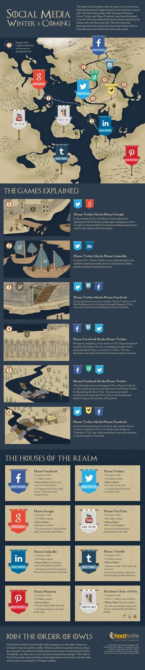 Social Media Wars Told in 'Game of Thrones' Style [INFOGRAPHIC] | Cross-Platform Storytelling | Scoop.it