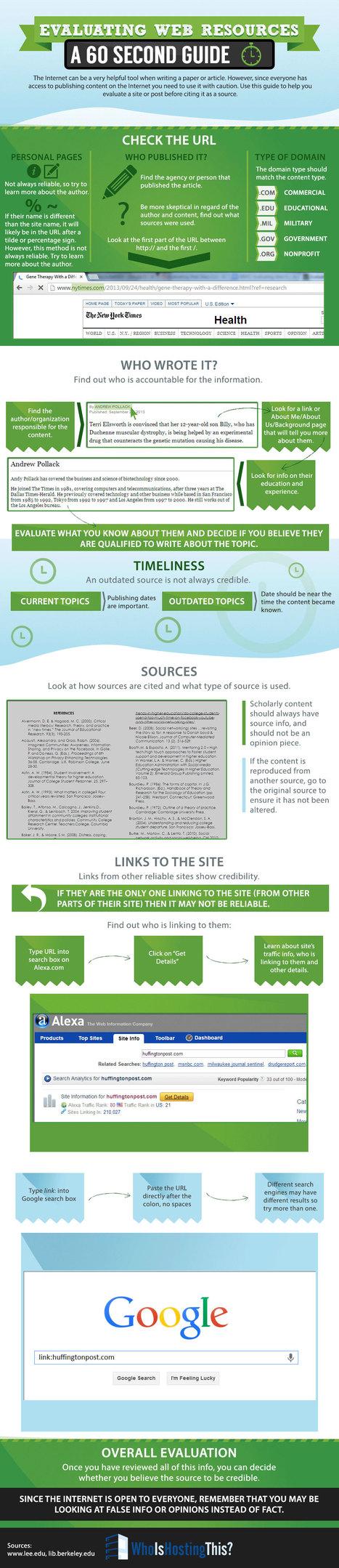 Infografica: Come valutare le risorse che troviamo nel web - How to Evaluate Web Resources | AulaMagazine Scuola e Tecnologie Didattiche | Scoop.it