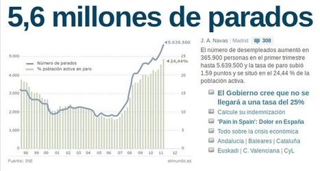 El Gobierno pone bajo vigilancia las uniones de hecho de inmigrantes | Mexicanos en Castilla y Leon | Scoop.it