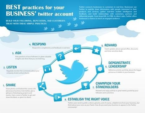 Crack-net: [Infographie] Guide de bonnes pratiques sur Twitter en 8 points | Quand la communication passe au web | Scoop.it