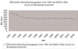 Jan-Martin Klinge - Warum ich #OER-Schulbücher für eine schlechte Idee halte | Open Educational Resources (OER) - deutsch | Scoop.it