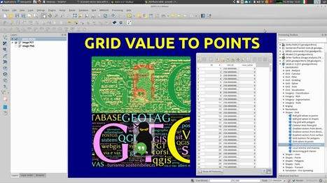 Tutorial GIS QGis: Grid value to points » Map tutorial | City Planner IT | Scoop.it