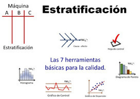 Matemáticas con Tecnología: Seven Basic Tools of Quality - Stratification. | Mathematics learning | Scoop.it