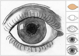 M.C. Escher Eye Drawing | artprojectsforkids.org | manually by oAnth - from its scoop.it contacts | Scoop.it