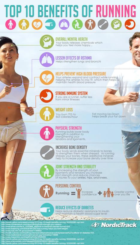 Top 10 Benefits of Running | Useful Fitness Articles | Scoop.it