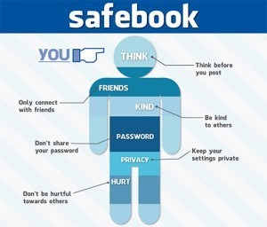 Free Cyber Bullying Safety Poster | FabLab today | Scoop.it