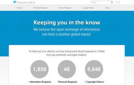Twitter ouvre un site qui fait la transparence sur les demandes de censure | Ardesi - Web 2.0 | Scoop.it