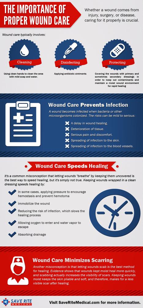 The Importance of Proper Wound Care | SaveRiteMedical.com | SaveRiteMedical | Scoop.it