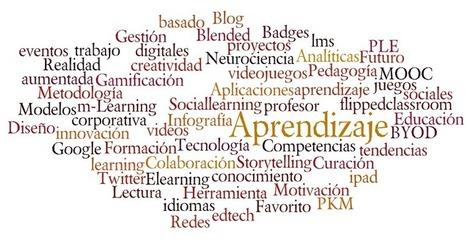 Reflexiones sobre Aprendizaje: Mis favoritos de la semana (14 – 20 de Septiembre)   APRENDIZAJE   Scoop.it