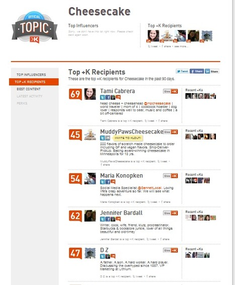 Klout Topic Pages: Small Business Can Connect and Curate | ConverStations | Social media culture | Scoop.it