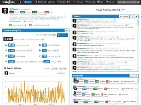 10 Awesome Twitter Analytics and Visualization Tools | Les 1, 2, 3 ... de la pédagogie universitaire avec TIC ou pas | Scoop.it